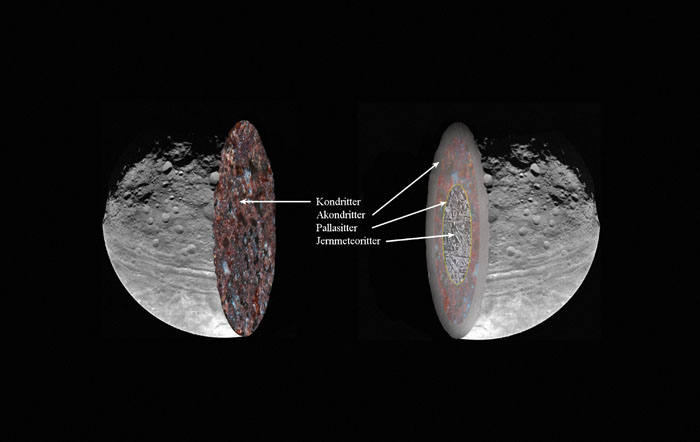 5-Vesta-asteroider-tegning