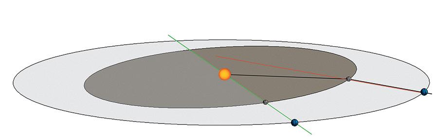 hvilken planet ligger mellem venus og mars